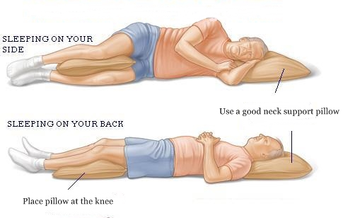 Is Your Sleeping Pose Right Chiropractic And